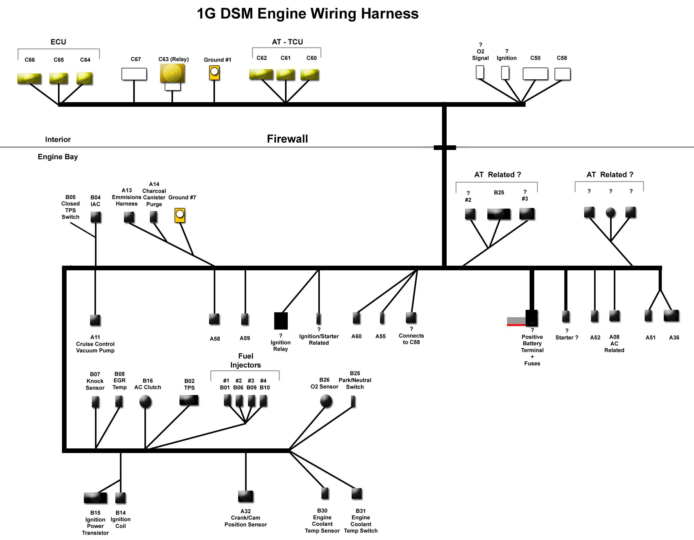 1G DSM EngineHarness diagrams 768576 vw alternator wiring diagram alternator wiring vw starter wiring diagram at highcare.asia